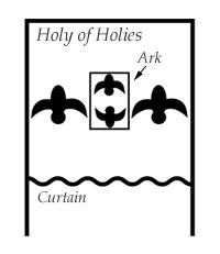 Angels in the Holy of Holies